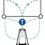 nakres-radaroveho-vstupneho-zariadenia